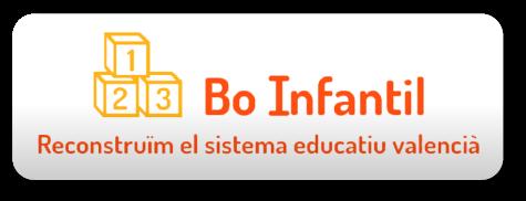 Ayudas a los niños matriculados en centros autorizados: Bono Infantil.